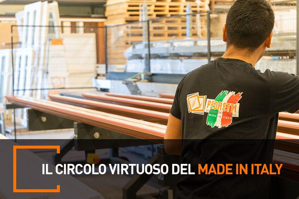 100% made in italy - il circolo virtuoso