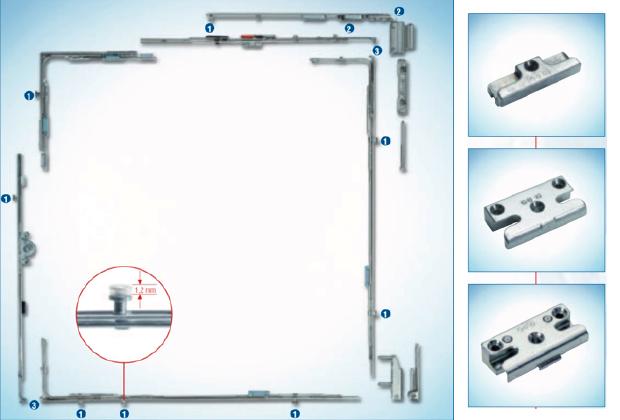ferramenta finestra in PVC