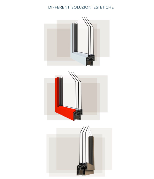 design finestre in PVC